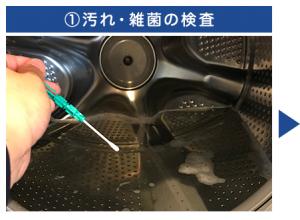 ①汚れ・雑菌の検査
